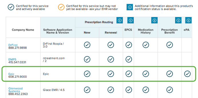 Epic Certified for E-Prescriptions