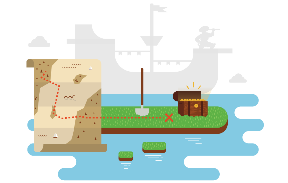 Evolution of Security: Treasure Maps