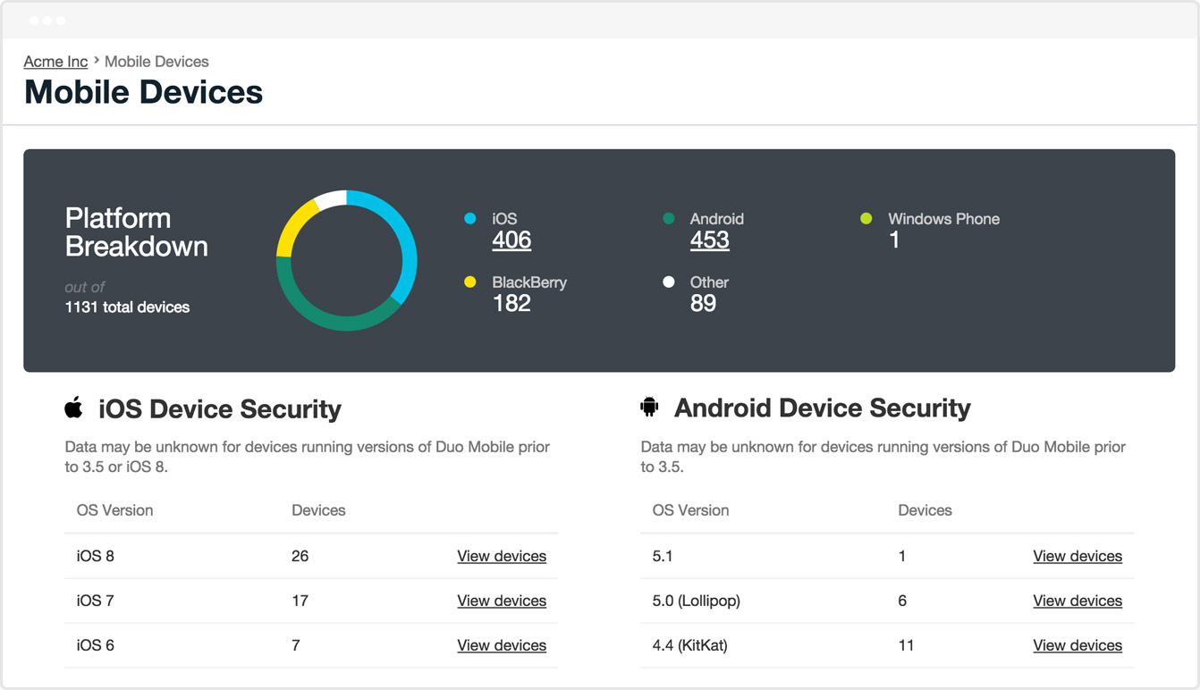 Duo Device Insight Dashboard
