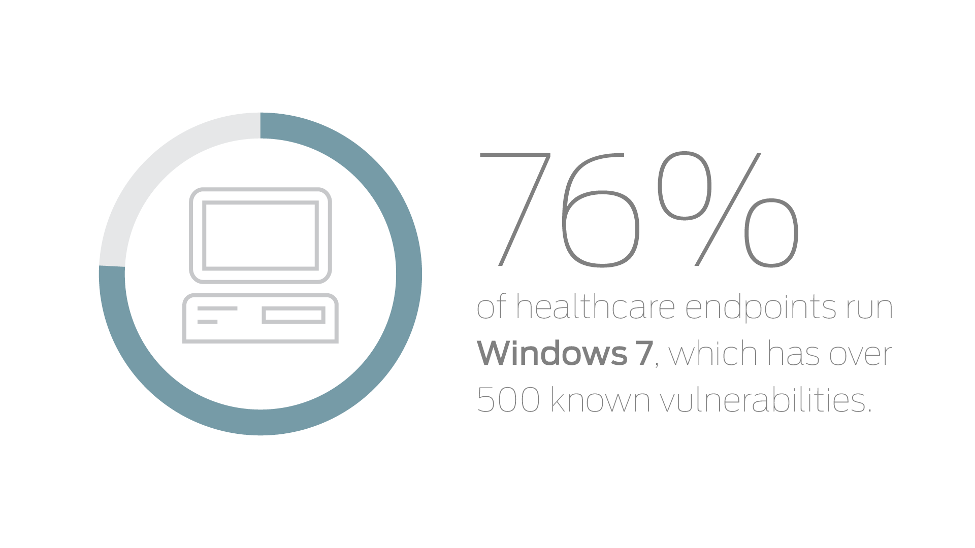 Healthcare Windows 7