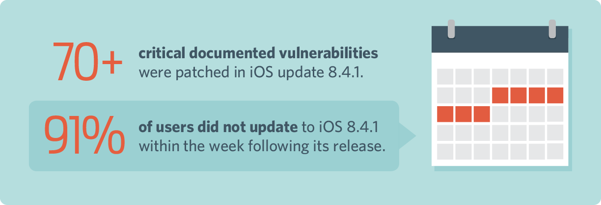 iOS Update: User Statistics