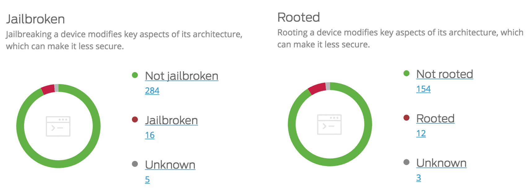 Jailbroken vs. Rooted Devices