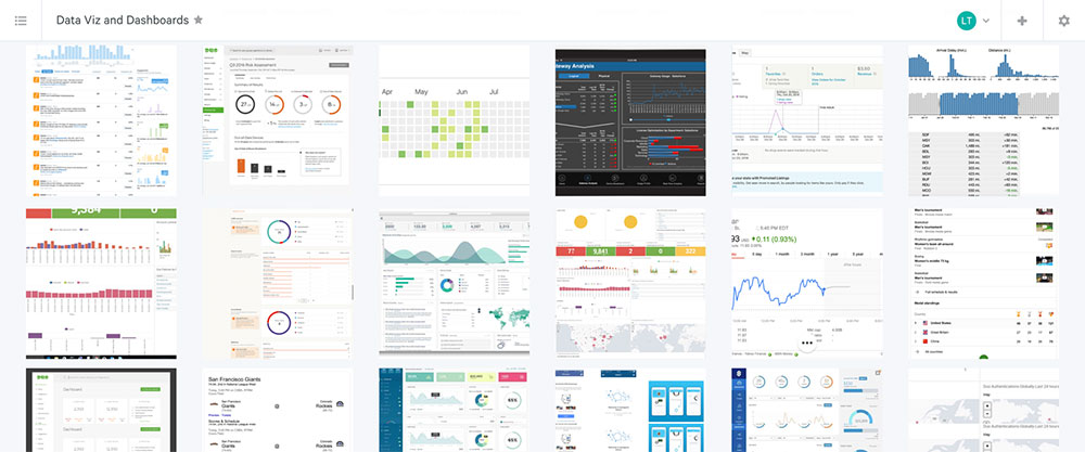 Data Visualization and Dashboard Inspiration