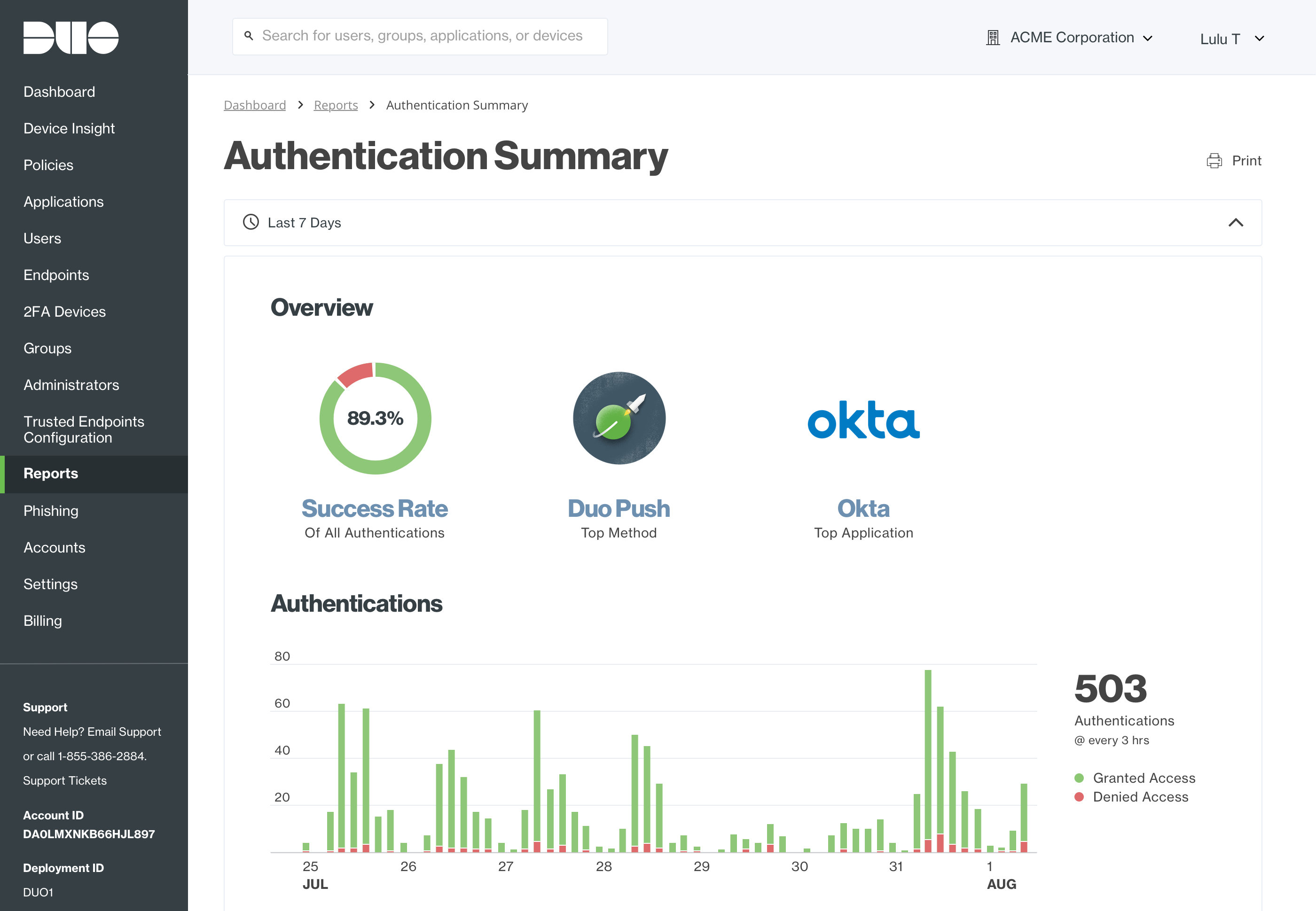 Duo's Successful Authentication Report