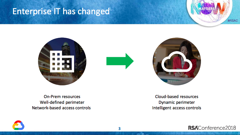 Enterprise IT Changes