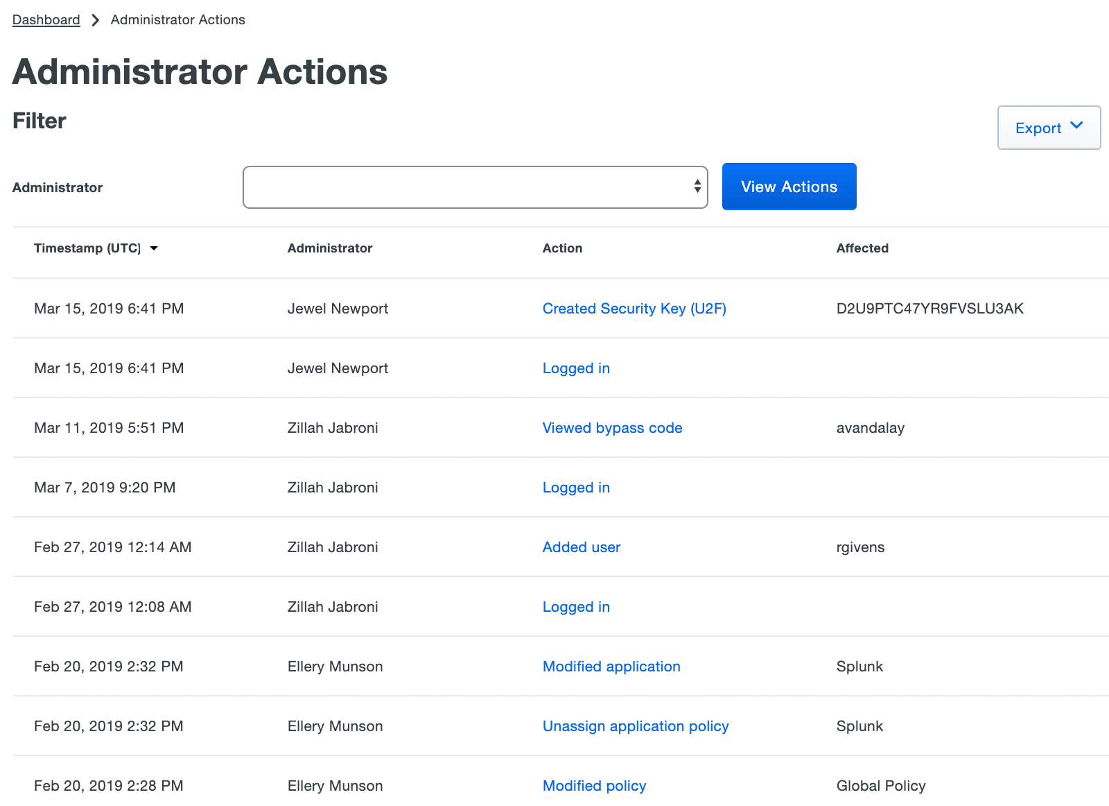 Administrator Actions Log