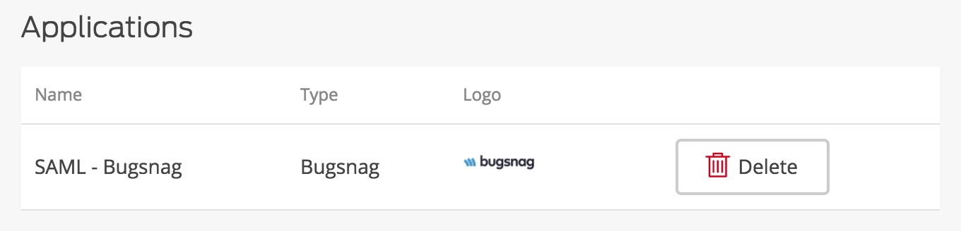 Bugsnag Application Added
