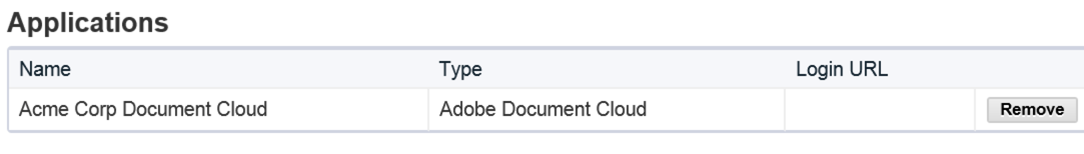 Document Cloud Application Added